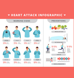 Heart attack infographic healthcare symptoms and vector