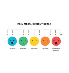 Pain measurement scale flat icon color for vector