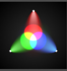 Rgb spectrum red green blue color mixing design vector
