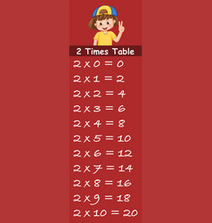 Number two times table vector