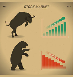 stock market concept bull vs bear are facing and vector image vector image