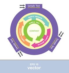 continual vector image
