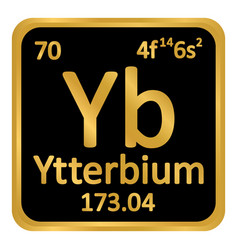 periodic table element ytterbium icon vector image