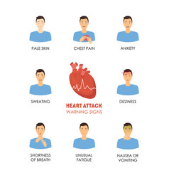 cartoon heart attack infographic card or poster vector image vector image