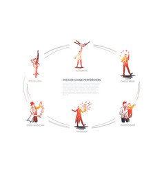 Theatre stage performance - acrobatic circus vector