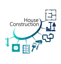 construction of a house scheme vector image