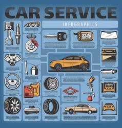 Infographics of car service and diagnostics vector