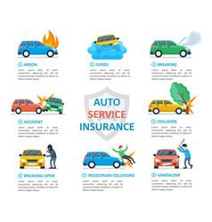 car insurance auto service vector image