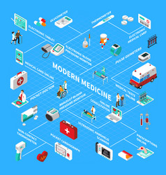 digital health isometric flowchart vector image