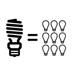 Energy saving lamps vs incandescent light bulbs vector image