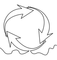 One continuous line drawing of cycle arrows vector