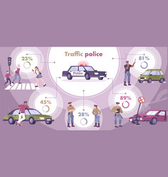 traffic police infographic set vector image