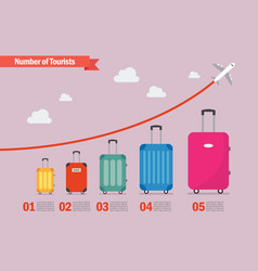 graph increase in the number of tourists vector image vector image