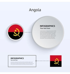 Angola Country Set of Banners vector