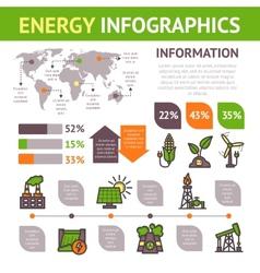 Energy Infographics Set vector image