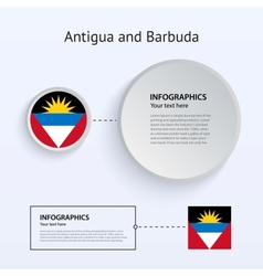 Antigua and Barbuda Country Set of Banners vector image