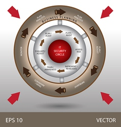 circle system with arrow vector image