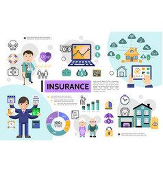 flat insurance infographic concept vector image