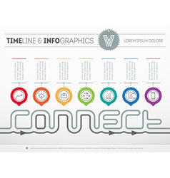 Infographic timeline about connect with seven vector