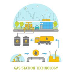 cartoon gas station technology set vector image vector image