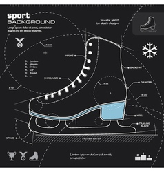 Iceskate infographic design background vector