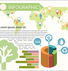 An infographics showing the different locations vector image