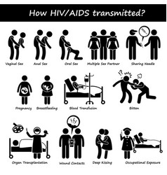 How hiv aids spread transmitted transmission vector
