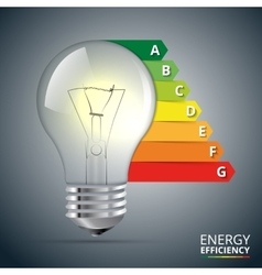 Energy efficiency rating with lightbulb vector image