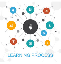 Learning process trendy web concept with icons vector