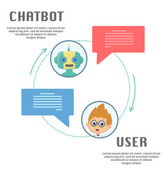 chatbot and user chating vector image