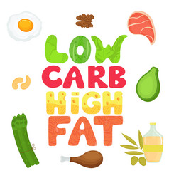 keto poster with text from food ketogenic diet vector image