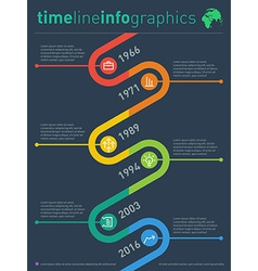 Time line of tendencies and trends Infographic vector
