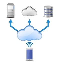 Wireless cloud computing network vector image