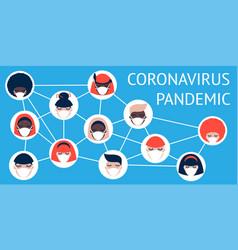 Coronavirus spread vector