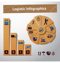 Logistic paper infographics vector