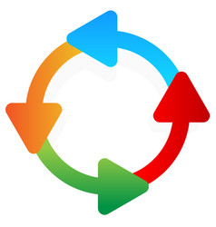 Circular rotating arrows around on white colorful vector