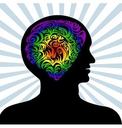 Human mind vector