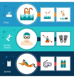 Swimming Banners Set vector