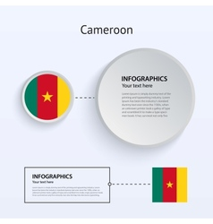 Cameroon Country Set of Banners vector