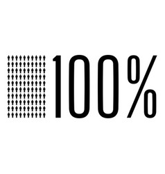 Hundred percent people chart graphic 100 vector