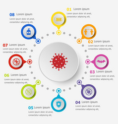 Infographic template with coronavirus icons vector