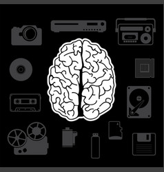 Innovation from human brain vector