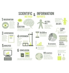 Scientific Method and Information Reports vector image