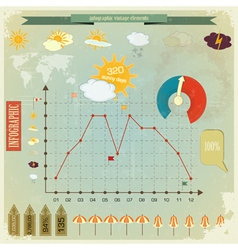 vintage infographic weather icons vector image
