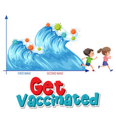 get vaccinated with second wave graph vector image