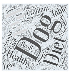 Avoid Table Scraps in Your Dogs Diet Word Cloud vector