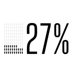 Twenty seven percent people chart graphic 27 vector