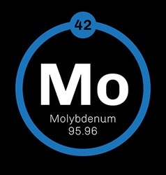 Molybdenum chemical element vector image