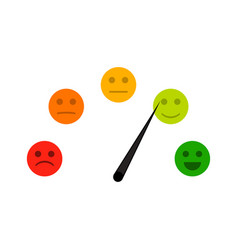 Credit indicator with mood face sad and cheerful vector