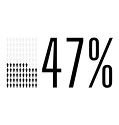 Forty seven percent people chart graphic 47 vector